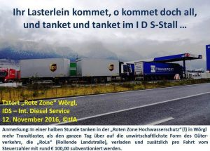 "Tatort ""Rote Zone"" Wörgl: IDS - Int. Diesel Service Tankstelle. Foto: Transitforum Austria-Tirol"