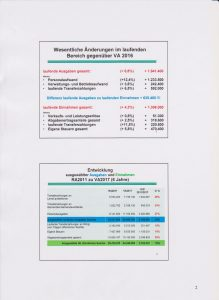 Präsentation der Finanzverwaltung Budget 2017 der Stadt Wörgl. Abbildung: Finanzverwaltung Stadt Wörgl