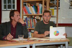 10 Jahre Jugendzentrum Zone und 3 Jahre Schulsozialarbeit in Wörgl - Pressekonferenz am 14.9.2018. Foto: Veronika Spielbichler