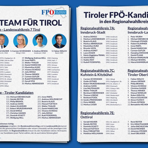 Die FPÖ-Kandidaten. Foto: www.facebook.com/fpoe.tirol