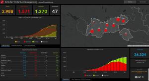 Screenshot Dashboard Land Tirol. © Land Tirol
