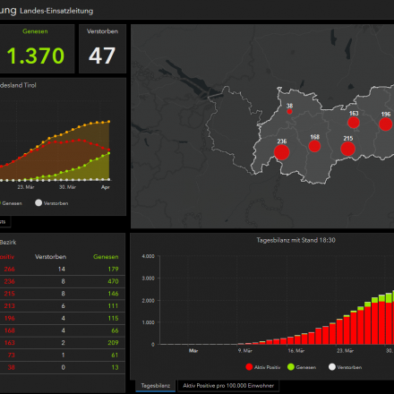 Screenshot Dashboard Land Tirol. © Land Tirol