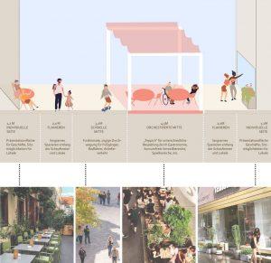 Visualisierung aus dem Siegerprojekt. Grafik: Landschaftsarchitekturbüro EGKK